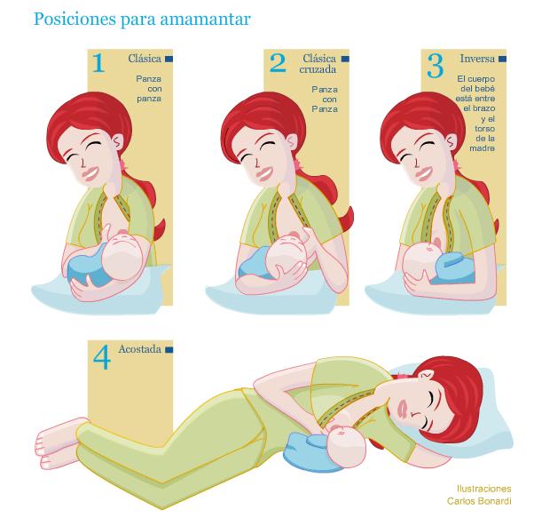 Ilustración sobre cómo amamantar